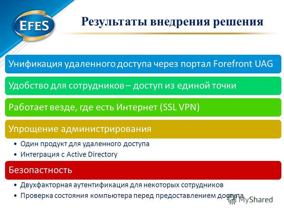 Результаты внедрения решения Унификация удаленного доступа через портал Forefront UAG Удобство для сотрудников – доступ из единой точкиРаботает везде, где есть Интернет (SSL VPN)Упрощение администрирования Один продукт для удаленного доступа Интеграц