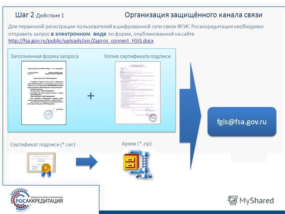 Шаг 2 Действие 1 Организация защищённого канала связи Для первичной регистрации пользователей в шифрованной сети связи ФГИС Росаккредитации необходимо отправить запрос в электронном виде по форме, опубликованной на сайте http://fsa.gov.ru/public/uplo