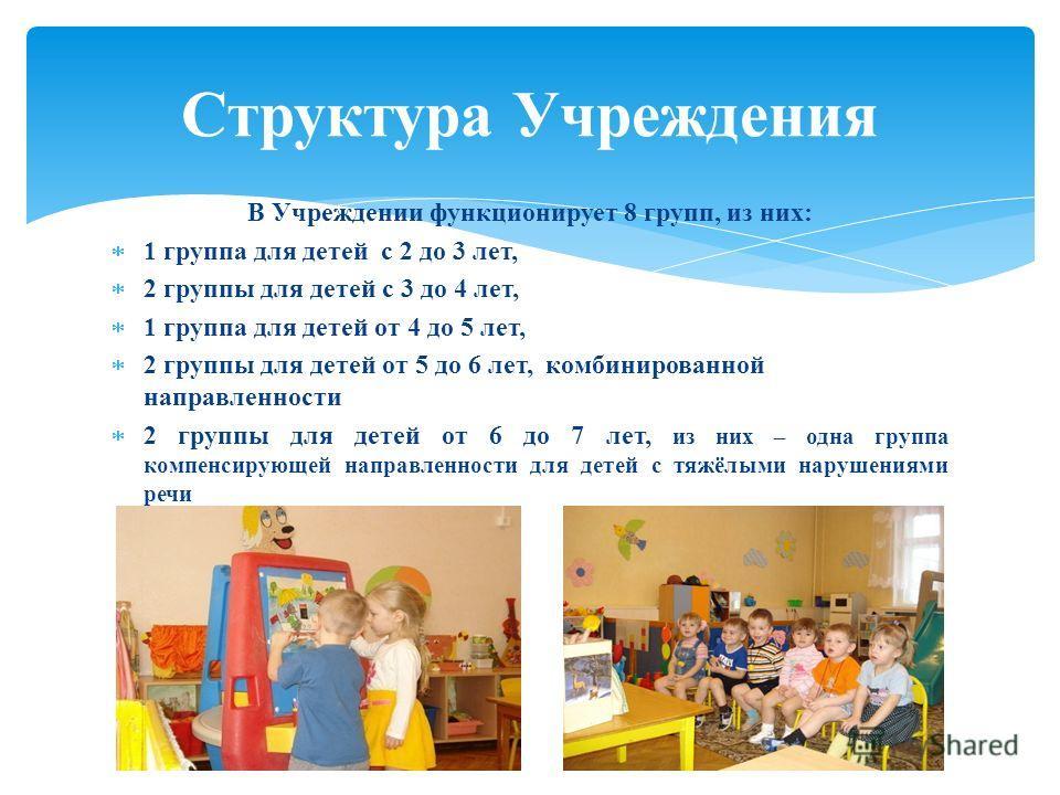 В Учреждении функционирует 8 групп, из них: 1 группа для детей с 2 до 3 лет, 2 группы для детей с 3 до 4 лет, 1 группа для детей от 4 до 5 лет, 2 группы для детей от 5 до 6 лет, комбинированной направленности 2 группы для детей от 6 до 7 лет, из них