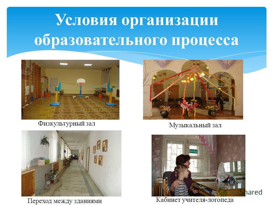 Условия организации образовательного процесса Физкультурный зал Музыкальный зал Кабинет учителя-логопеда Переход между зданиями