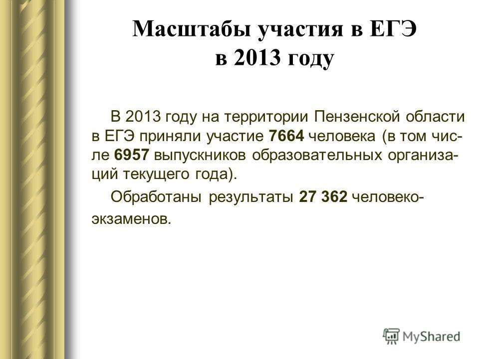 Масштабы участия в ЕГЭ в 2013 году В 2013 году на территории Пензенской области в ЕГЭ приняли участие 7664 человека (в том чис- ле 6957 выпускников образовательных организа- ций текущего года). Обработаны результаты 27 362 человеко- экзаменов.
