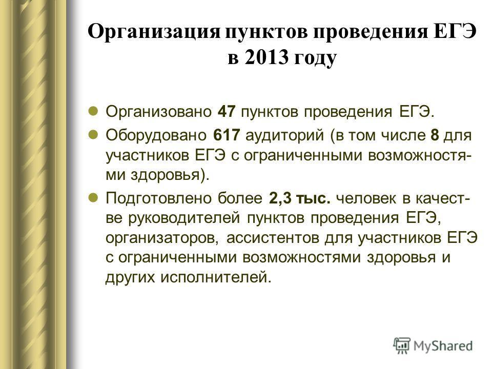 Организация пунктов проведения ЕГЭ в 2013 году Организовано 47 пунктов проведения ЕГЭ. Оборудовано 617 аудиторий (в том числе 8 для участников ЕГЭ с ограниченными возможностя- ми здоровья). Подготовлено более 2,3 тыс. человек в качест- ве руководител