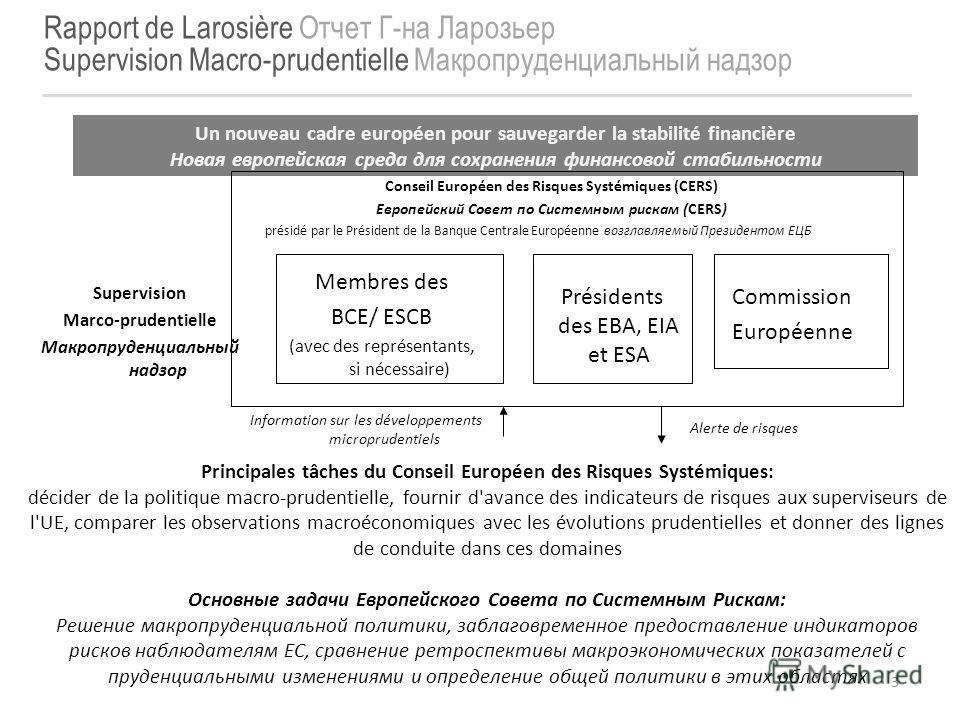 3 Rapport de Larosière Отчет Г-на Ларозьер Supervision Macro-prudentielle Макропруденциальный надзор Un nouveau cadre européen pour sauvegarder la stabilité financière Новая европейская среда для сохранения финансовой стабильности Principales tâches