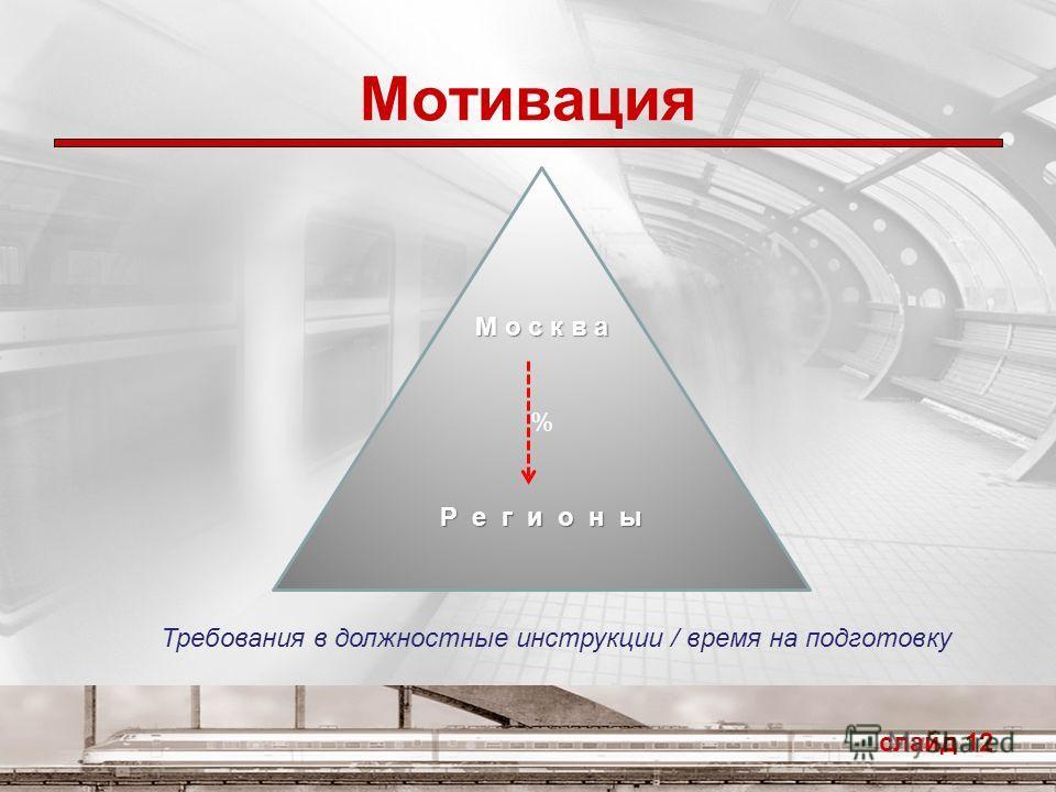 Мотивация слайд 12 М о с к в а % Р е г и о н ы Требования в должностные инструкции / время на подготовку