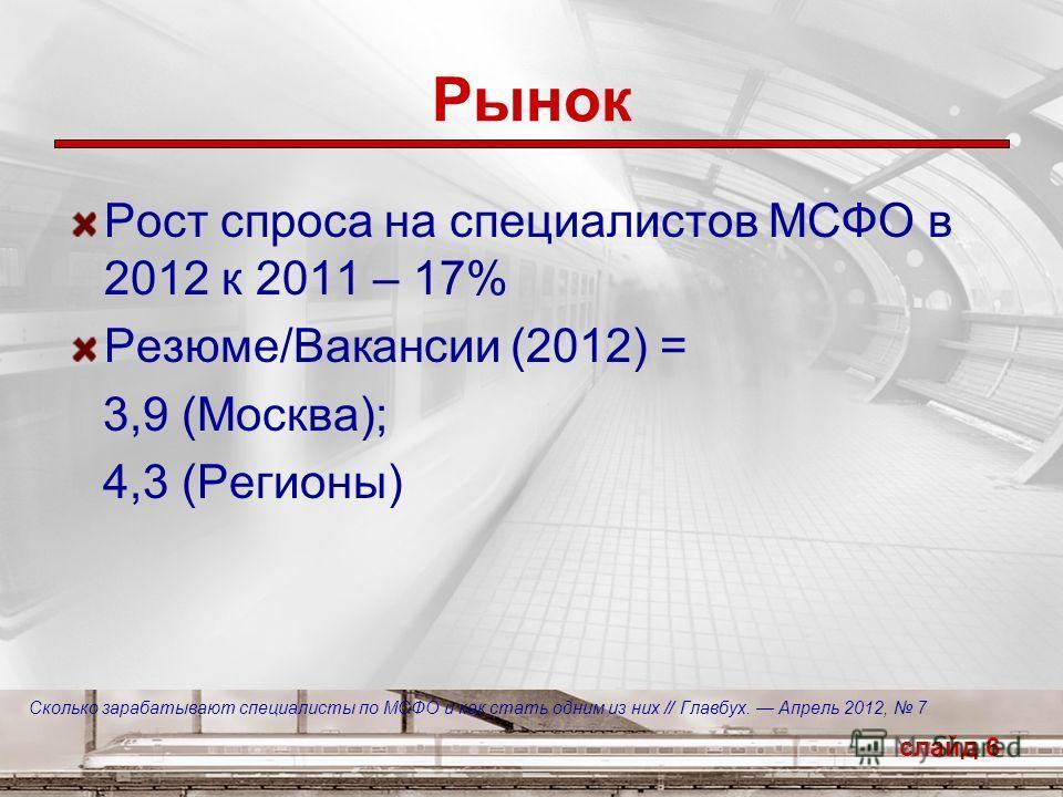 Рынок Рост спроса на специалистов МСФО в 2012 к 2011 – 17% Резюме/Вакансии (2012) = 3,9 (Москва); 4,3 (Регионы) Главбух, Апрель 2012 «Сколько зарабатывают специалисты по МСФО и как стать одним из них» слайд 6 Сколько зарабатывают специалисты по МСФО