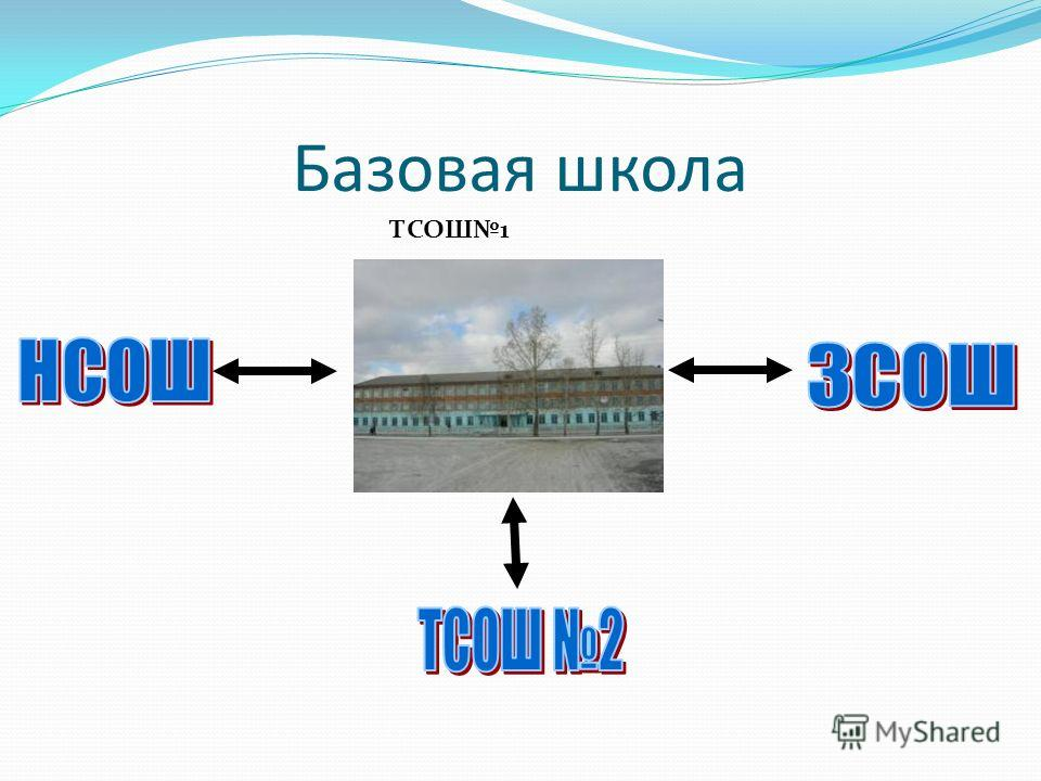 Базовая школа ТСОШ1