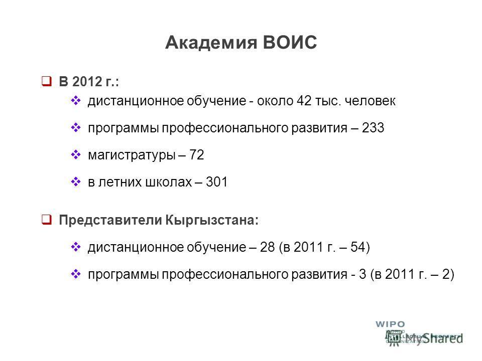 Академия ВОИС В 2012 г.: дистанционное обучение - около 42 тыс. человек программы профессионального развития – 233 магистратуры – 72 в летних школах – 301 Представители Кыргызстана: дистанционное обучение – 28 (в 2011 г. – 54) программы профессиональ