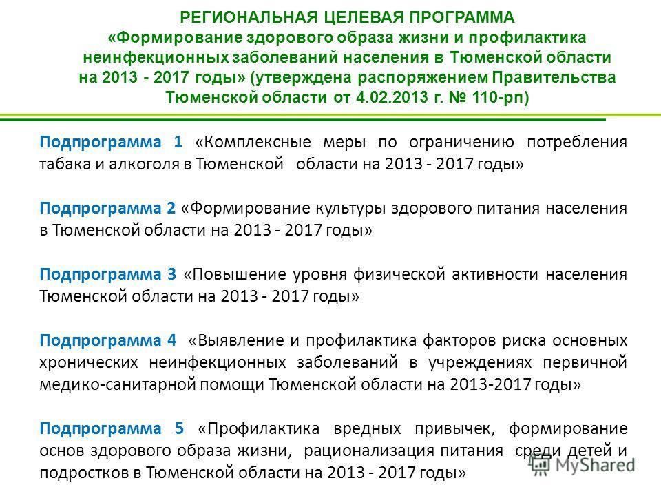 Подпрограмма 1 «Комплексные меры по ограничению потребления табака и алкоголя в Тюменской области на 2013 - 2017 годы» Подпрограмма 2 «Формирование культуры здорового питания населения в Тюменской области на 2013 - 2017 годы» Подпрограмма 3 «Повышени