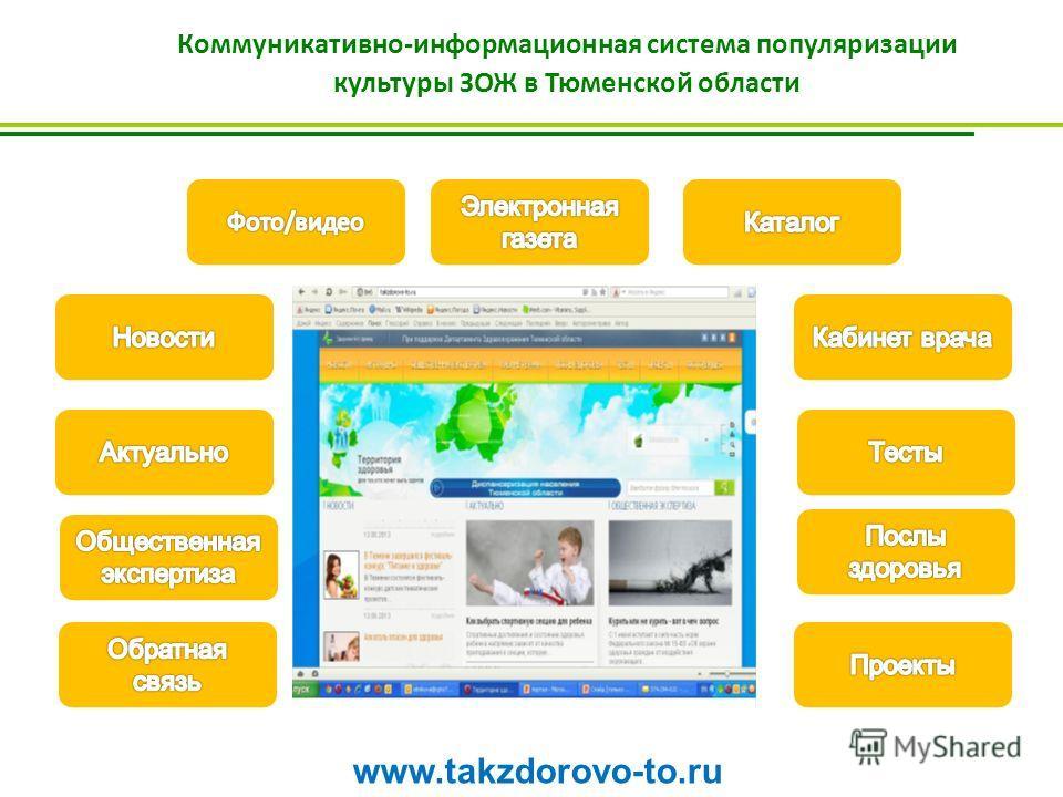 Коммуникативно-информационная система популяризации культуры ЗОЖ в Тюменской области www.takzdorovo-to.ru