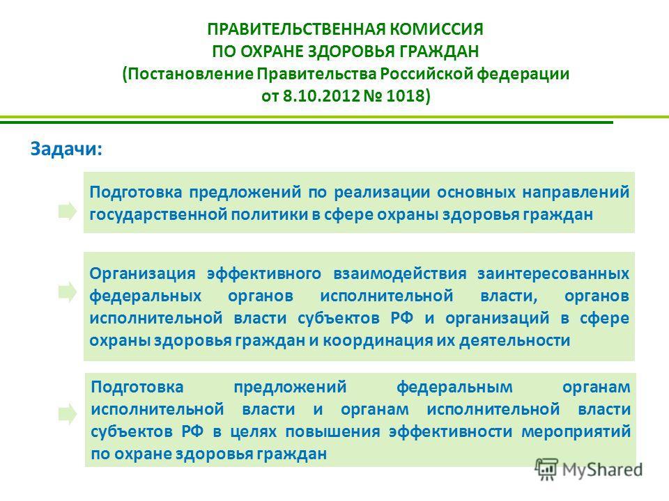 Подготовка предложений по реализации основных направлений государственной политики в сфере охраны здоровья граждан Организация эффективного взаимодействия заинтересованных федеральных органов исполнительной власти, органов исполнительной власти субъе