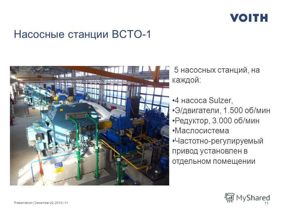 11 5 насосных станций, на каждой: 4 насоса Sulzer, Э/двигатели, 1.500 об/мин Редуктор, 3.000 об/мин Маслосистема Частотно-регулируемый привод установлен в отдельном помещении Насосные станции ВСТО-1 Presentation | December 22, 2013 | 11