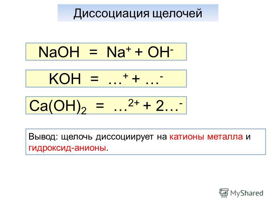Диссоциация щелочей NaOH = Na + + OH - KOH = … + + … - Ca(OH) 2 = … 2+ + 2… - Вывод: щелочь диссоциирует на катионы металла и гидроксид-анионы.