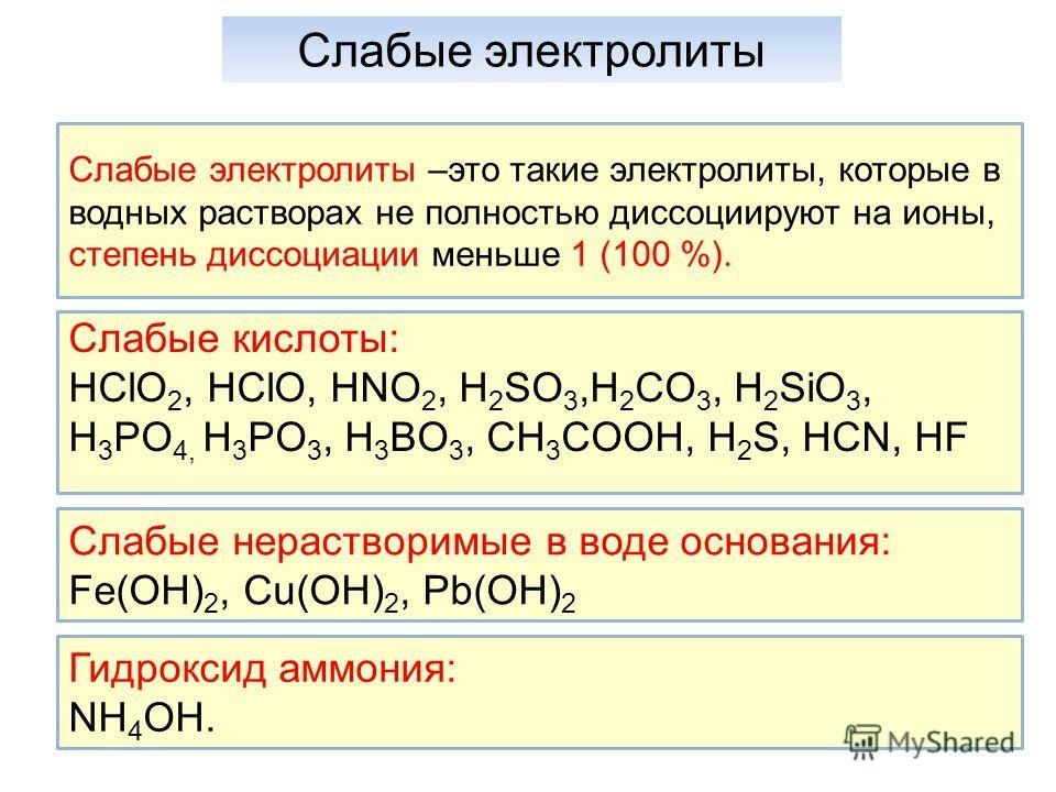 Слабые электролиты Слабые электролиты –это такие электролиты, которые в водных растворах не полностью диссоциируют на ионы, степень диссоциации меньше 1 (100 %). Слабые кислоты: HClO 2, HClO, HNO 2, H 2 SO 3,H 2 CO 3, H 2 SiO 3, H 3 PO 4, H 3 PO 3, H