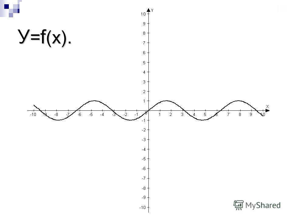 У = f (x).