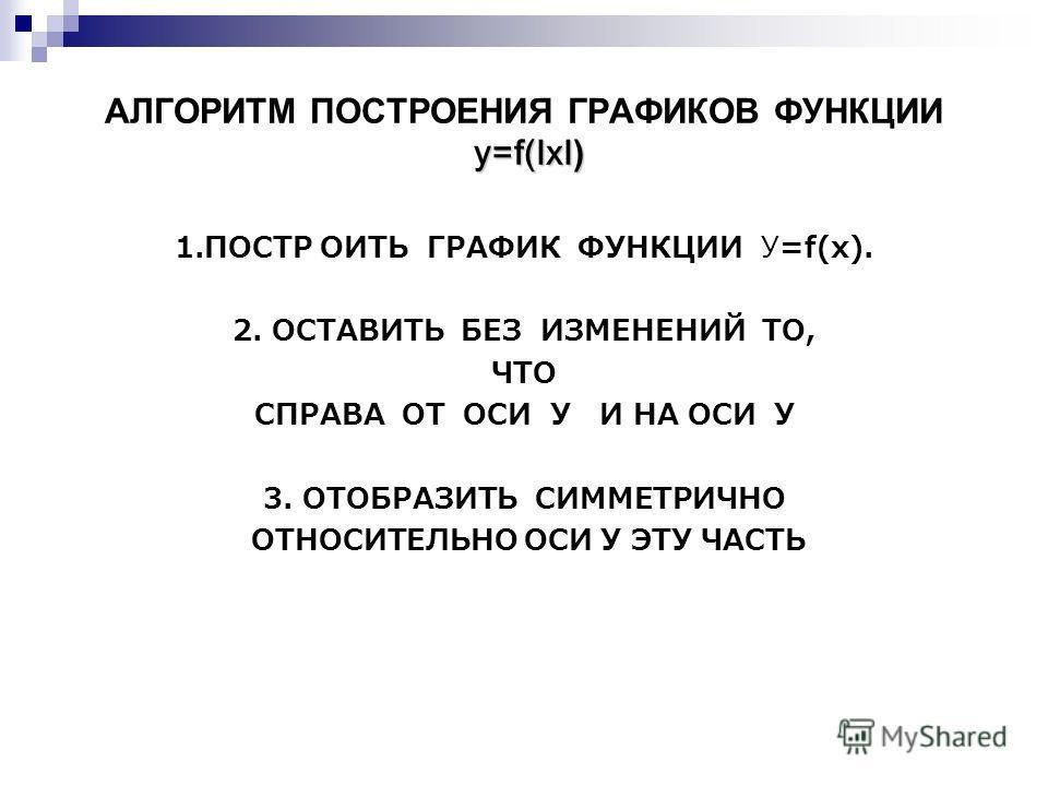 y=f(IxI ) АЛГОРИТМ ПОСТРОЕНИЯ ГРАФИКОВ ФУНКЦИИ y=f(IxI ) 1.ПОСТР ОИТЬ ГРАФИК ФУНКЦИИ У=f(x). 2. ОСТАВИТЬ БЕЗ ИЗМЕНЕНИЙ ТО, ЧТО СПРАВА ОТ ОСИ У И НА ОСИ У 3. ОТОБРАЗИТЬ СИММЕТРИЧНО ОТНОСИТЕЛЬНО ОСИ У ЭТУ ЧАСТЬ