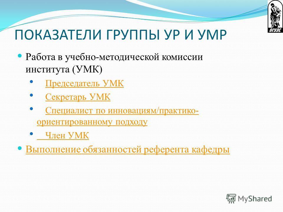 Работа в учебно-методической комиссии института (УМК) Председатель УМК Секретарь УМК Специалист по инновациям/практико- ориентированному подходу Специалист по инновациям/практико- ориентированному подходу Член УМК Выполнение обязанностей референта ка