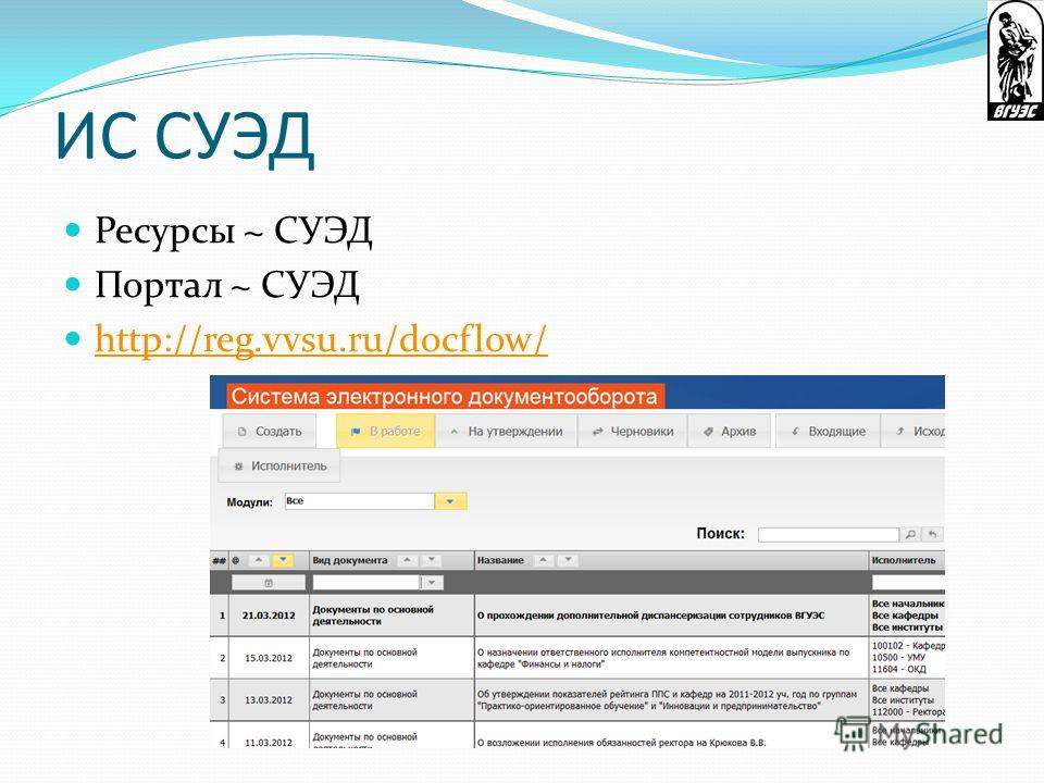 ИС СУЭД Ресурсы ~ СУЭД Портал ~ СУЭД http://reg.vvsu.ru/docflow/