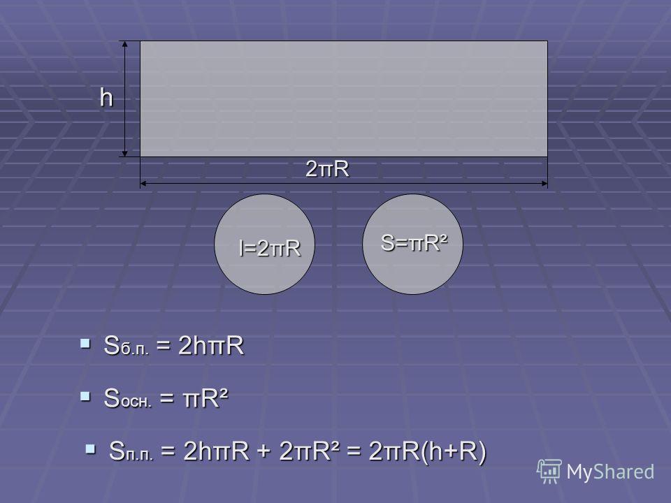 2πR h S=πR² S=πR² l=2πR l=2πR S б.п. = 2hπR S б.п. = 2hπR S осн. = πR² S осн. = πR² S п.п. = 2hπR + 2πR² = 2πR(h+R) S п.п. = 2hπR + 2πR² = 2πR(h+R)