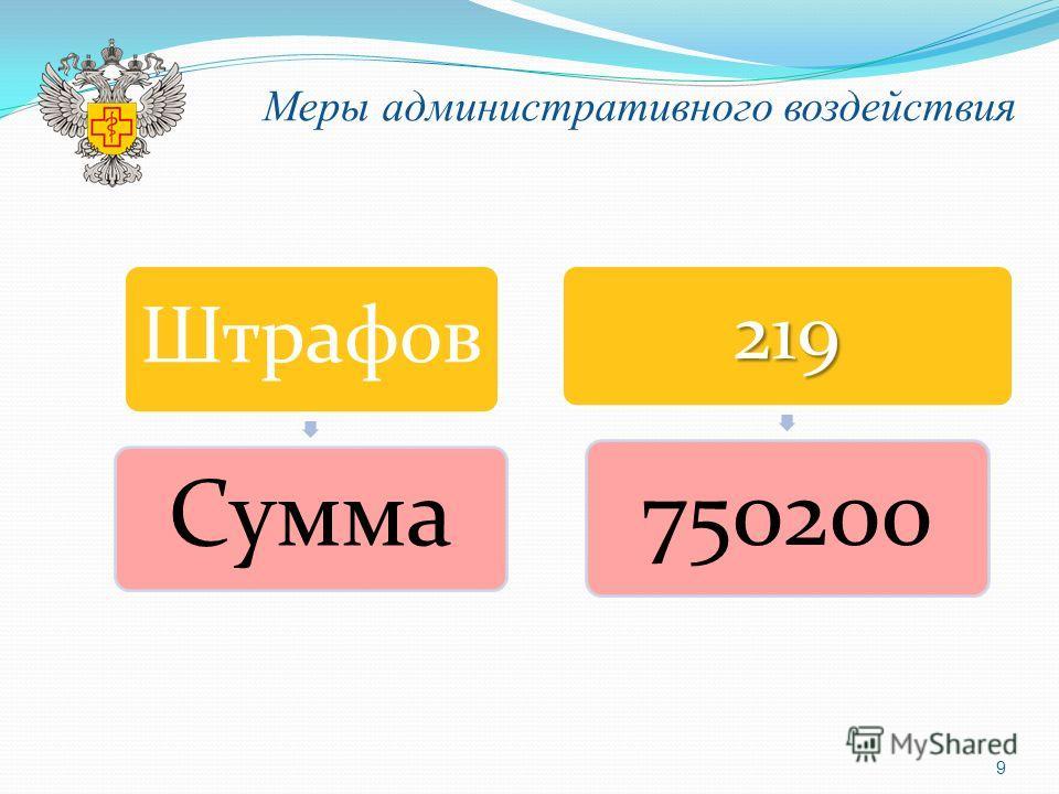 Меры административного воздействия Штрафов Сумма 219 750200 9