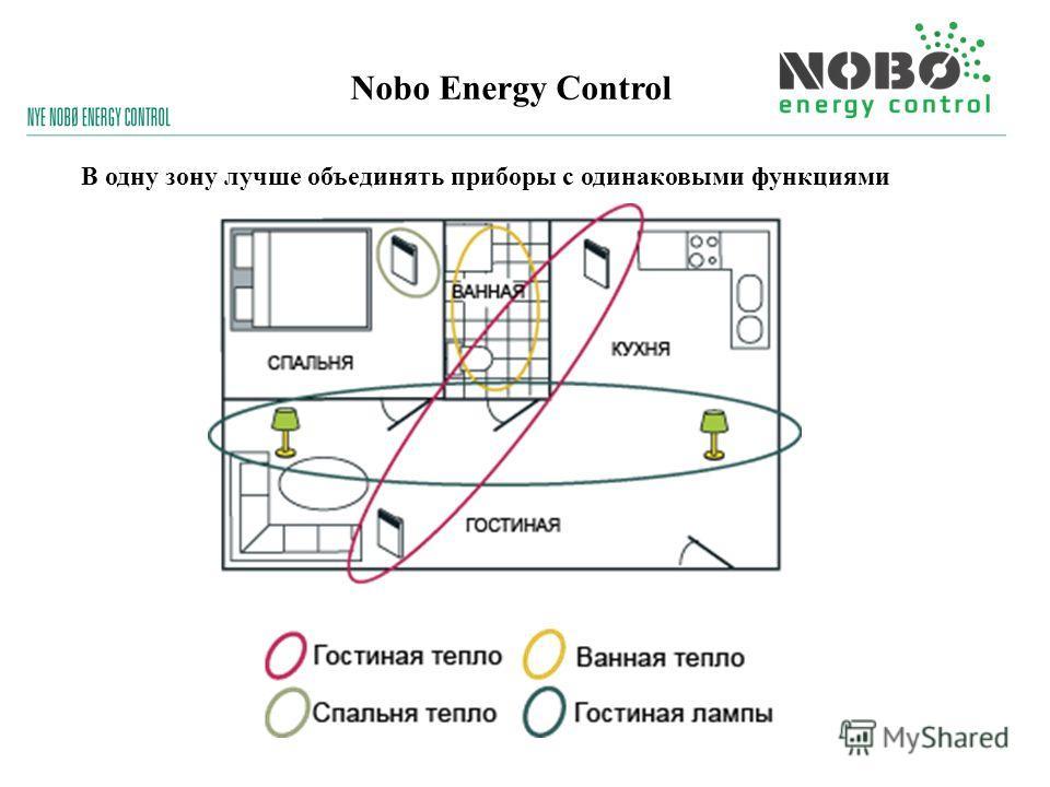 В одну зону лучше объединять приборы с одинаковыми функциями Nobo Energy Control