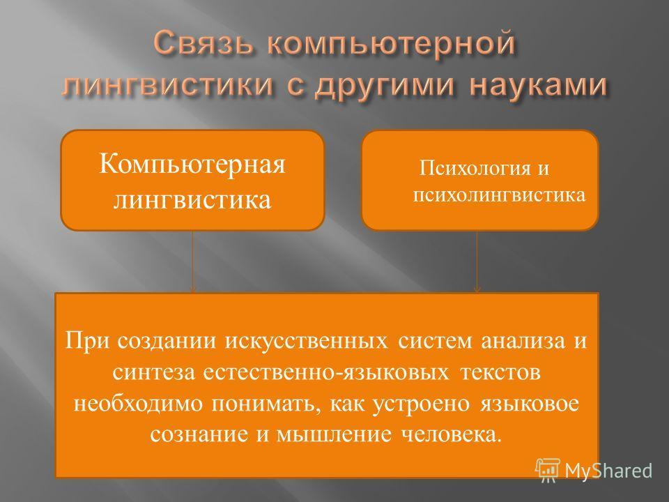 Компьютерная лингвистика Психология и психолингвистика При создании искусственных систем анализа и синтеза естественно-языковых текстов необходимо понимать, как устроено языковое сознание и мышление человека.