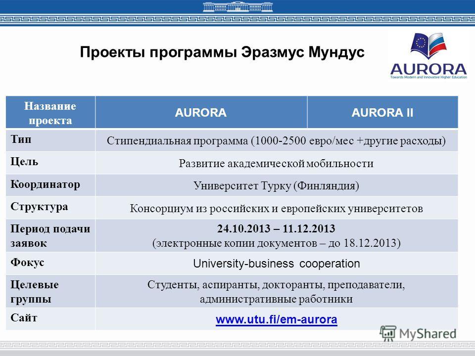 Проекты программы Эразмус Мундус Название проекта AURORAAURORA II Тип Стипендиальная программа (1000-2500 евро/мес +другие расходы) Цель Развитие академической мобильности Координатор Университет Турку (Финляндия) Структура Консорциум из российских и