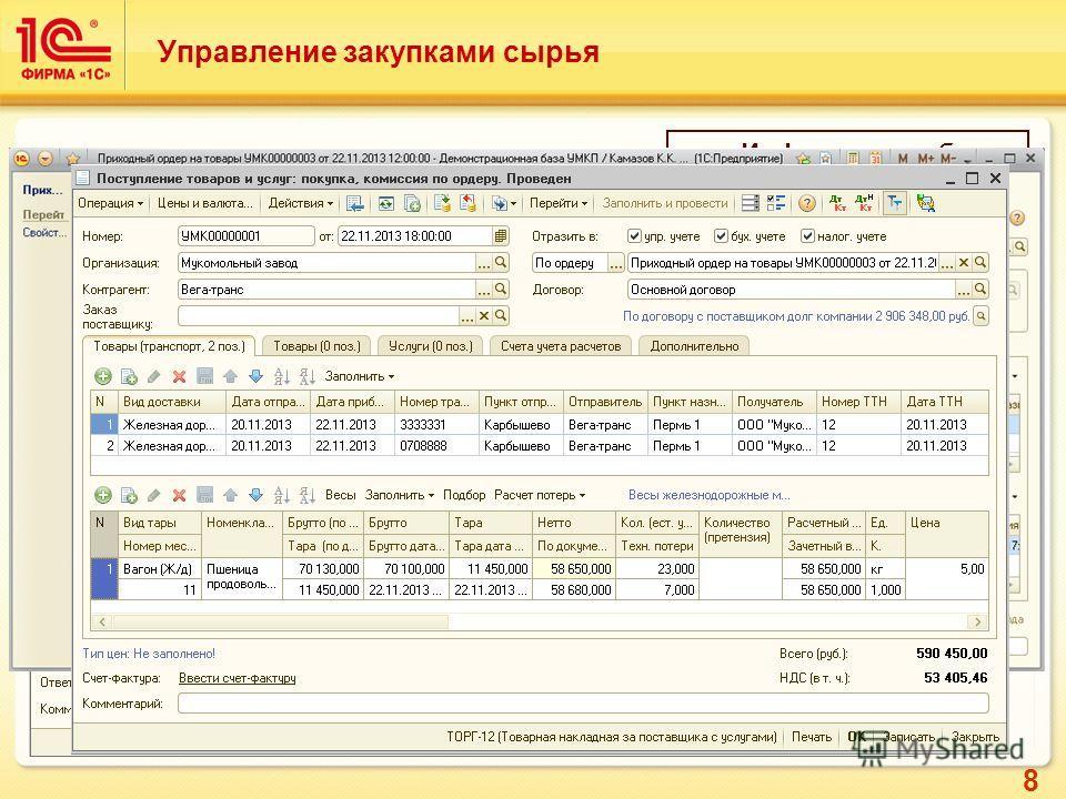 8 Управление закупками сырья Информация об ожидаемых грузах