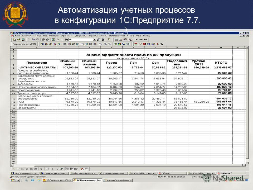 Автоматизация учетных процессов в конфигурации 1С:Предприятие 7.7. \