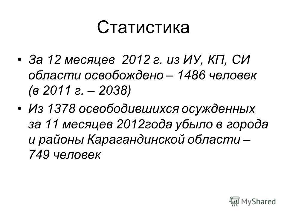 Статистика За 12 месяцев 2012 г. из ИУ, КП, СИ области освобождено – 1486 человек (в 2011 г. – 2038) Из 1378 освободившихся осужденных за 11 месяцев 2012года убыло в города и районы Карагандинской области – 749 человек