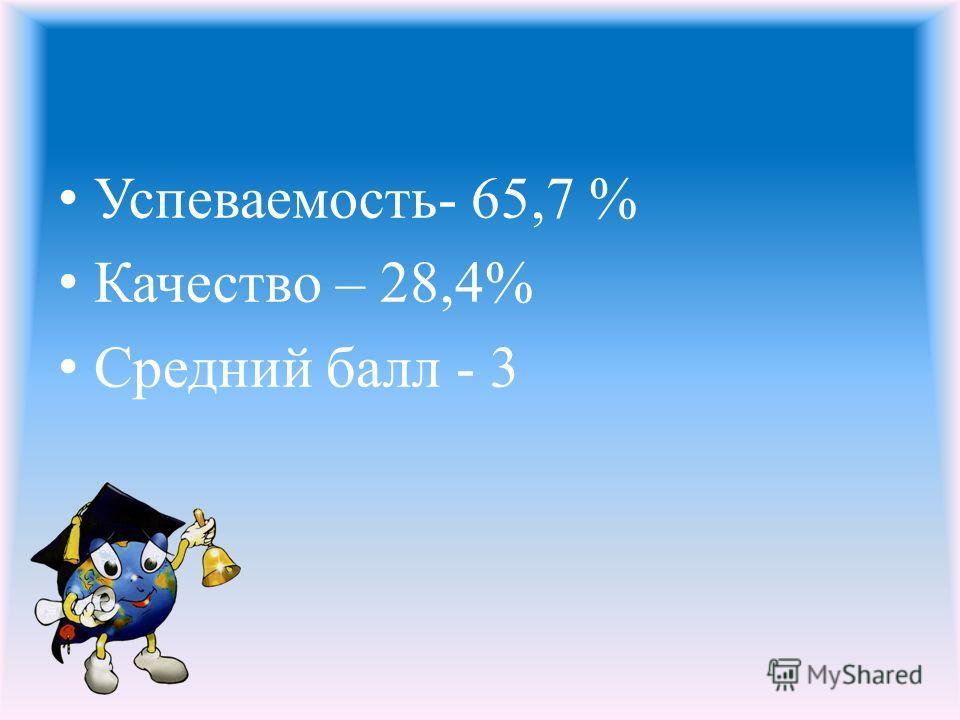 Успеваемость- 65,7 % Качество – 28,4% Средний балл - 3