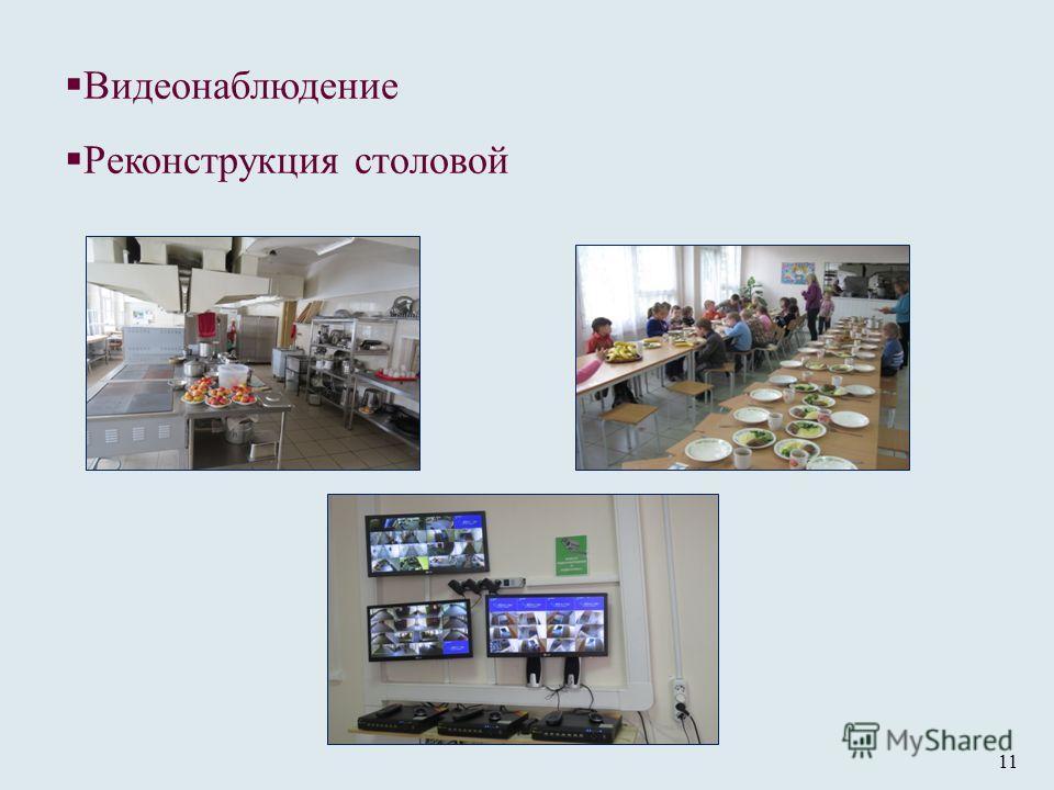 Видеонаблюдение Реконструкция столовой 11
