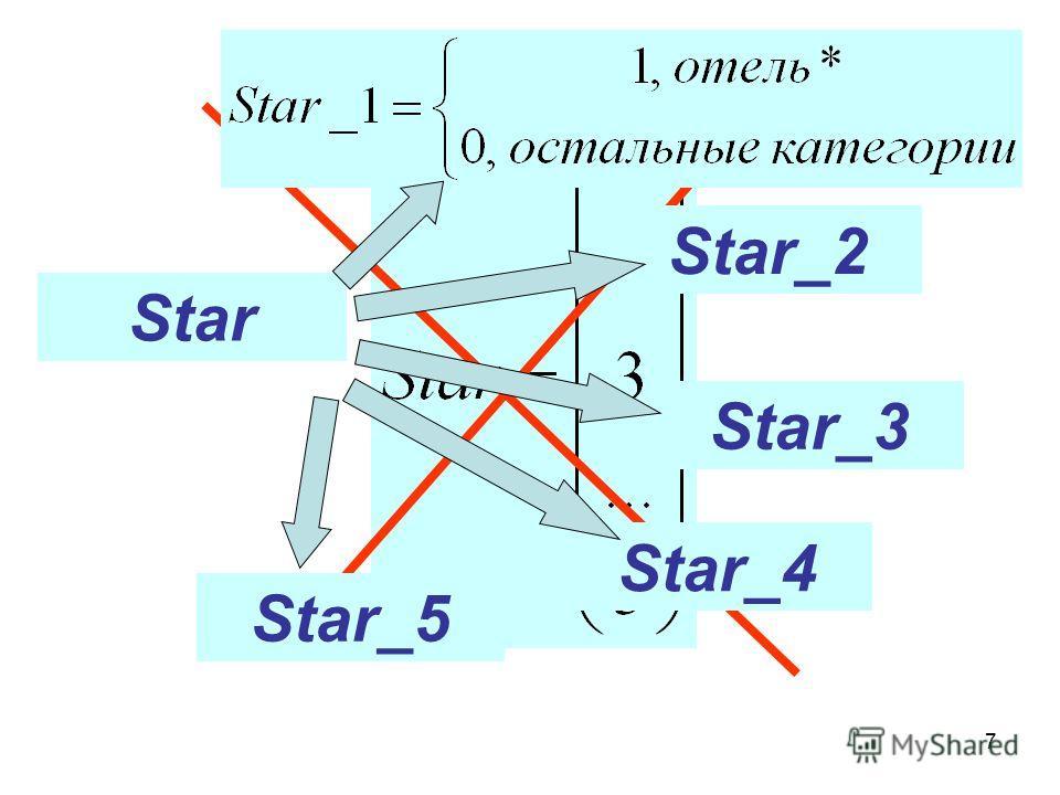 7 Star Star_2 Star_3 Star_4 Star_5
