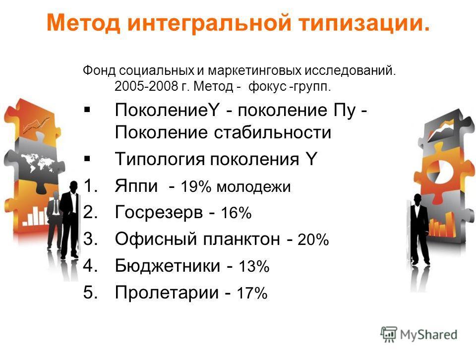 Метод интегральной типизации. Фонд социальных и маркетинговых исследований. 2005-2008 г. Метод - фокус -групп. ПоколениеY - поколение Пу - Поколение стабильности Типология поколения Y 1.Яппи - 19% молодежи 2.Госрезерв - 16% 3.Офисный планктон - 20% 4