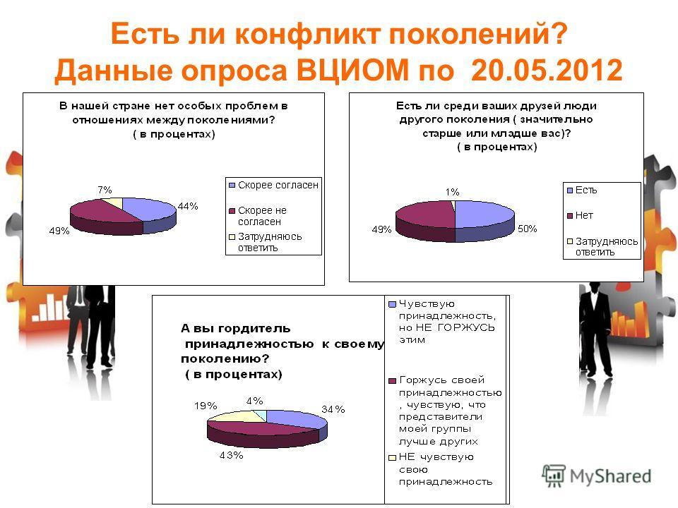 Есть ли конфликт поколений? Данные опроса ВЦИОМ по 20.05.2012