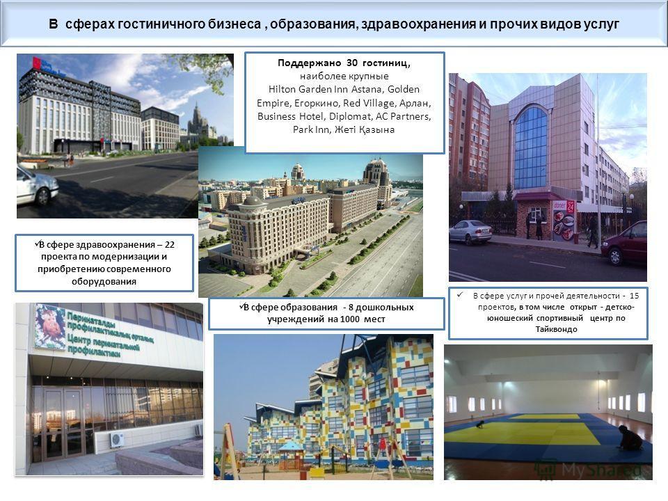 Поддержано 30 гостиниц, наиболее крупные Hilton Garden Inn Astana, Golden Empire, Егоркино, Red Village, Арлан, Business Hotel, Diplomat, AC Partners, Park Inn, Жеті Қазына В сферах гостиничного бизнеса, образования, здравоохранения и прочих видов ус