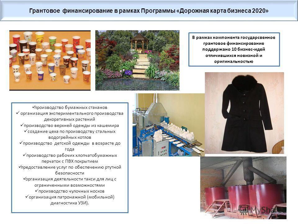 производство бумажных стаканов организация экспериментального производства декоративных растений производство верхней одежды из кашемира создание цеха по производству стальных водогрейных котлов производство детской одежды в возрасте до года производ