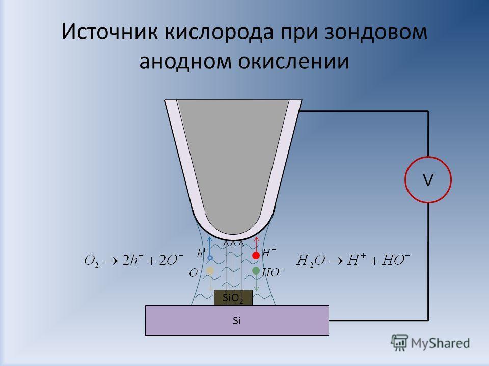 Источник кислорода при зондовом анодном окислении V Si SiO 2