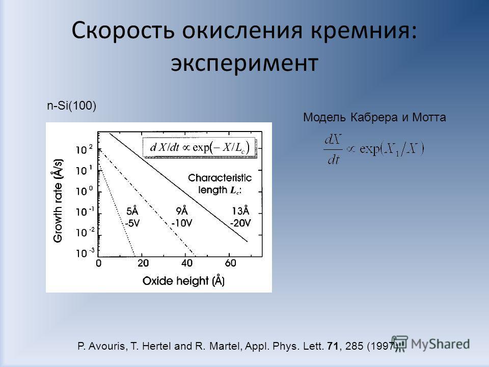 Скорость окисления кремния: эксперимент P. Avouris, T. Hertel and R. Martel, Appl. Phys. Lett. 71, 285 (1997). n-Si(100) Модель Кабрера и Мотта