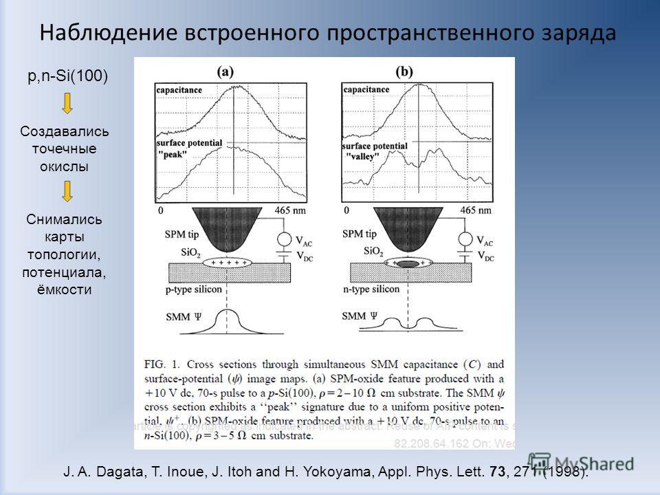 Наблюдение встроенного пространственного заряда J. A. Dagata, T. Inoue, J. Itoh and H. Yokoyama, Appl. Phys. Lett. 73, 271 (1998). p,n-Si(100) Создавались точечные окислы Снимались карты топологии, потенциала, ёмкости