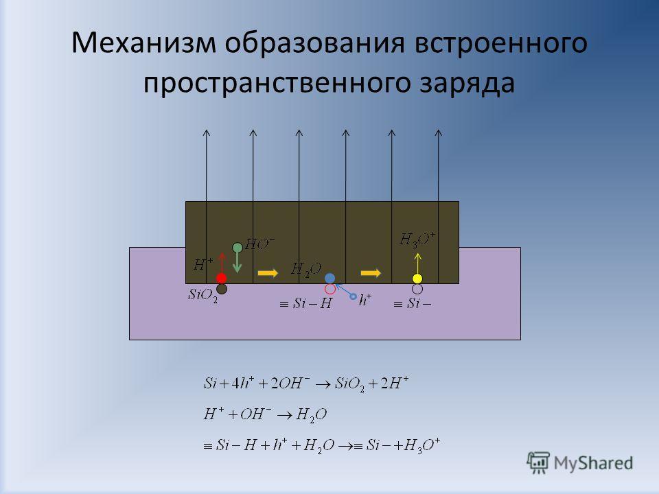 Механизм образования встроенного пространственного заряда