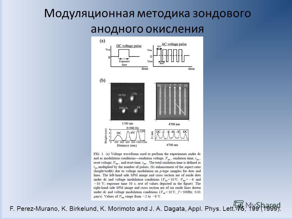 Модуляционная методика зондового анодного окисления F. Perez-Murano, K. Birkelund, K. Morimoto and J. A. Dagata, Appl. Phys. Lett. 75, 199 (1999).