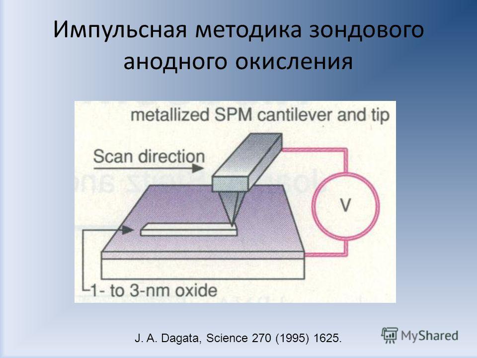 Импульсная методика зондового анодного окисления J. A. Dagata, Science 270 (1995) 1625.
