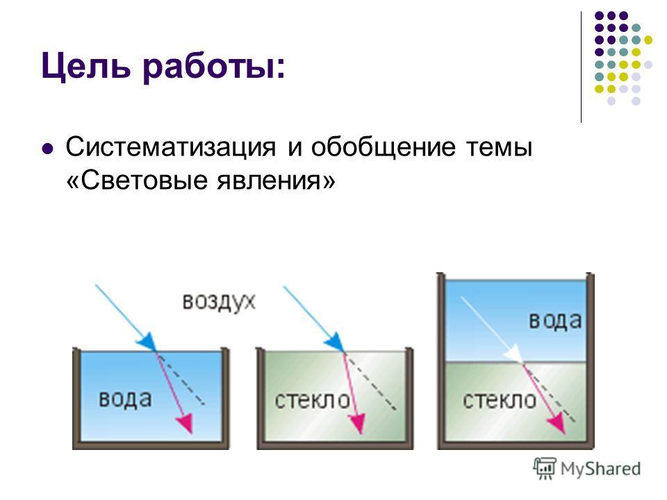 Цель работы: Систематизация и обобщение темы «Световые явления»