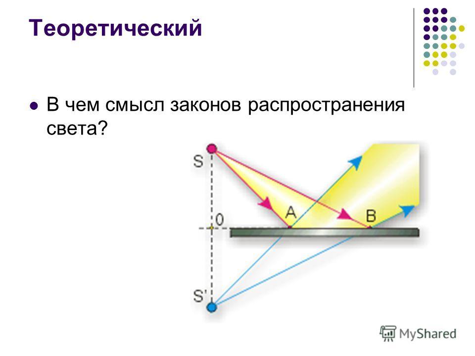 Теоретический В чем смысл законов распространения света?