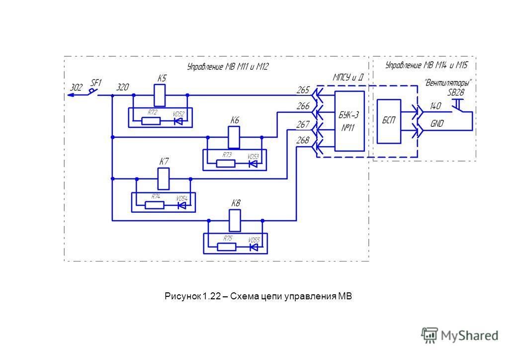 Рисунок 1.22 – Схема цепи управления МВ