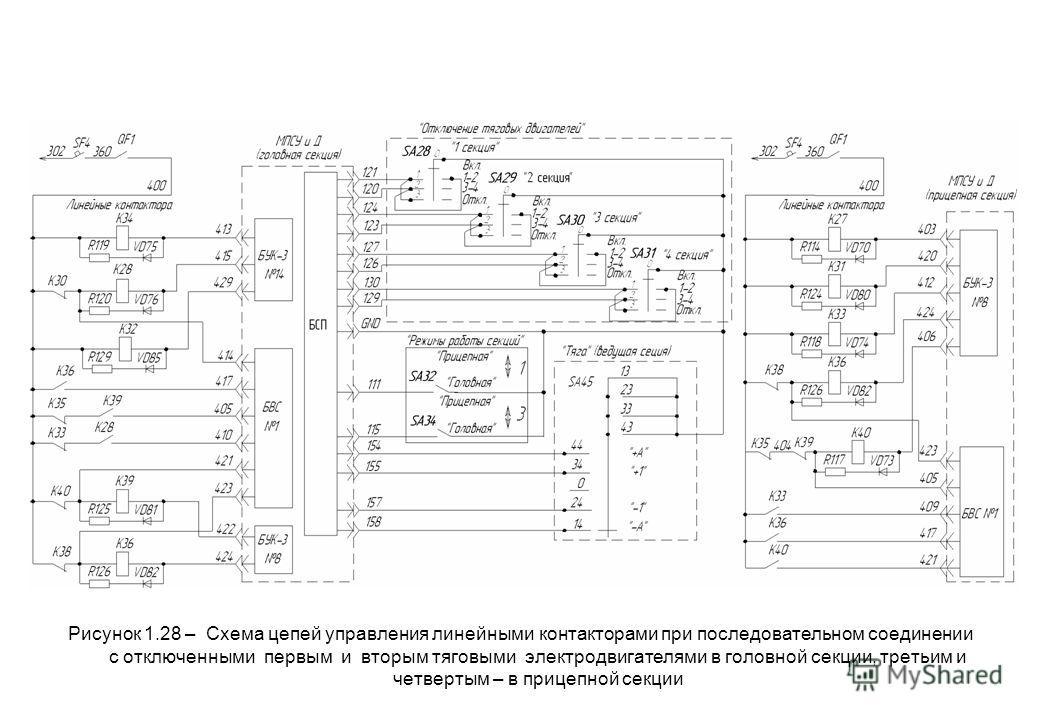 Рисунок 1.28 – Схема цепей управления линейными контакторами при последовательном соединении с отключенными первым и вторым тяговыми электродвигателями в головной секции, третьим и четвертым – в прицепной секции