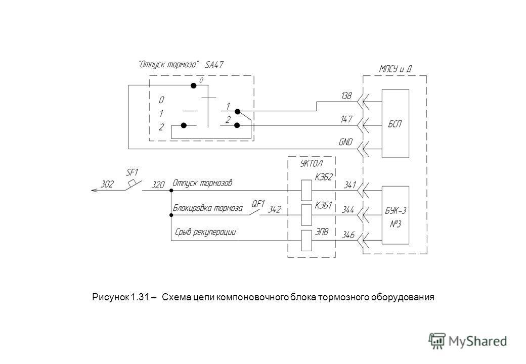 Рисунок 1.31 – Схема цепи компоновочного блока тормозного оборудования