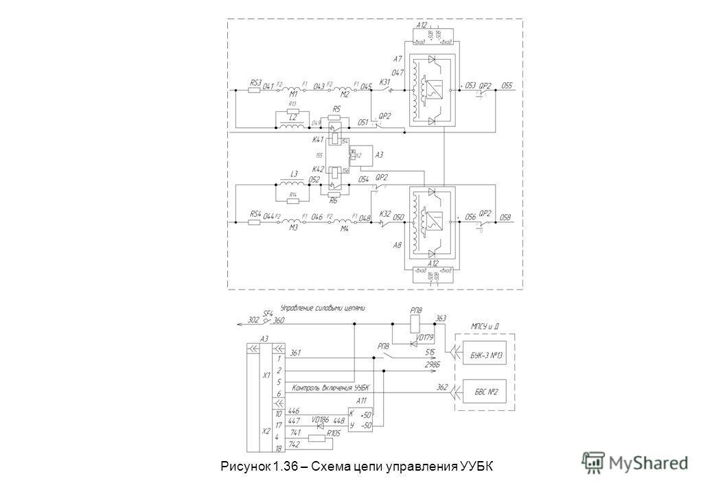 Рисунок 1.36 – Схема цепи управления УУБК