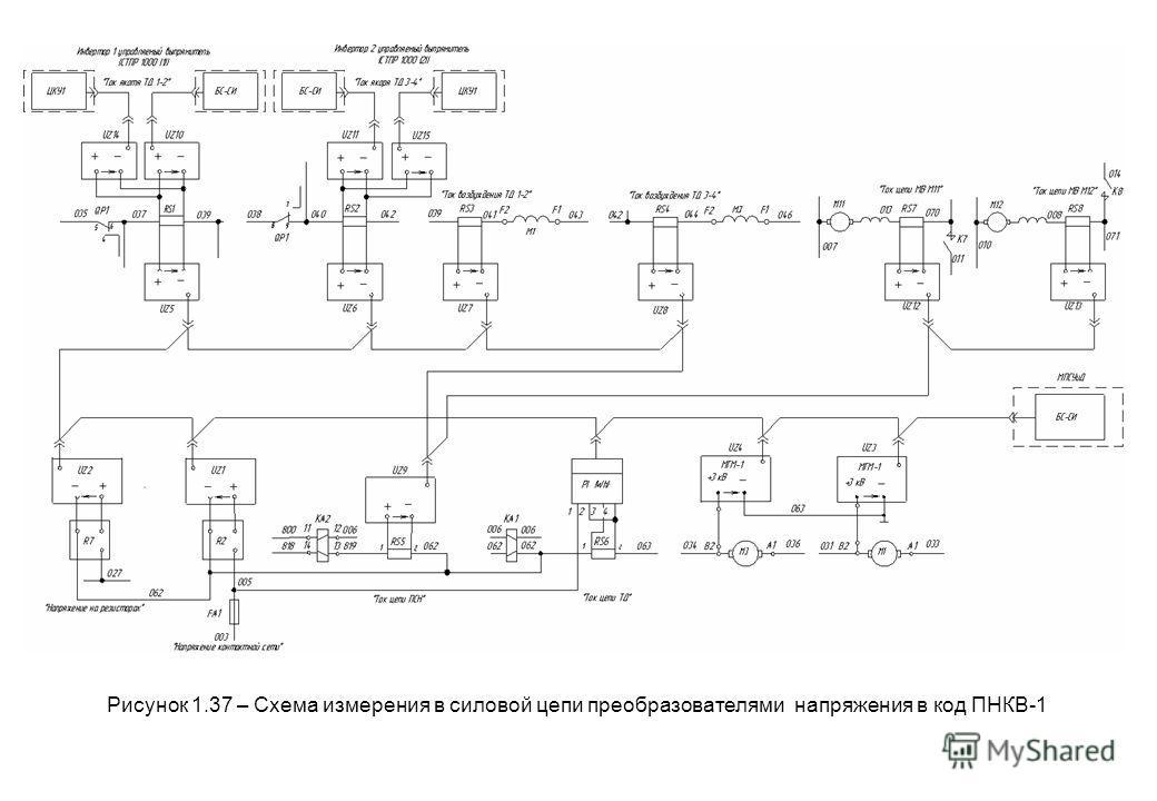 Рисунок 1.37 – Схема измерения в силовой цепи преобразователями напряжения в код ПНКВ-1