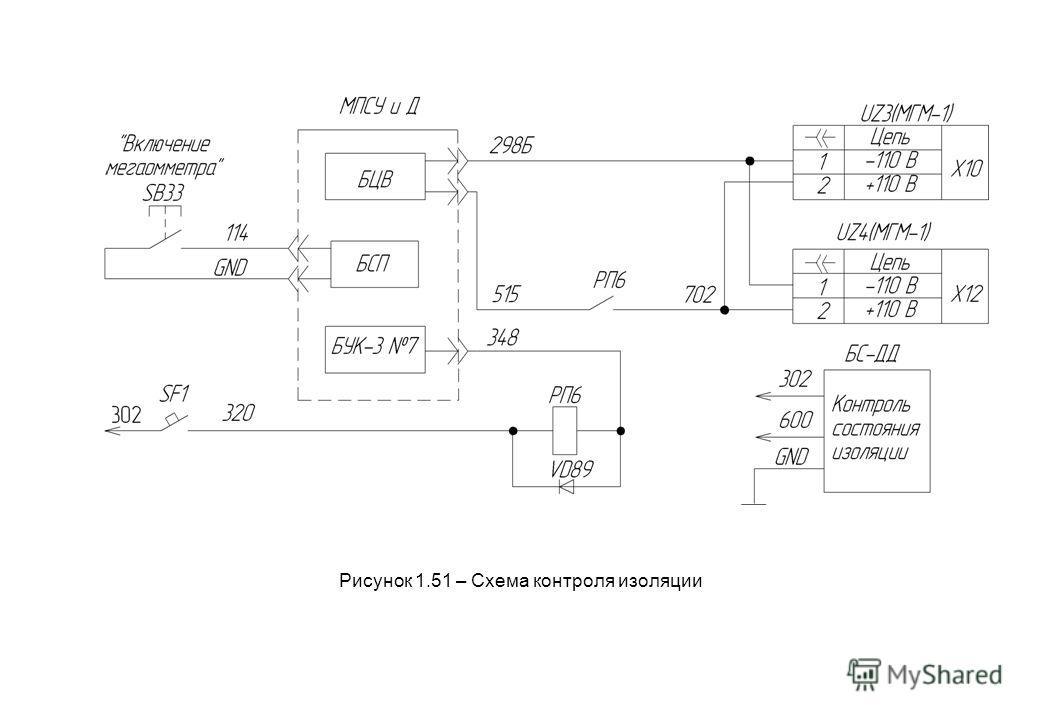 Рисунок 1.51 – Схема контроля изоляции